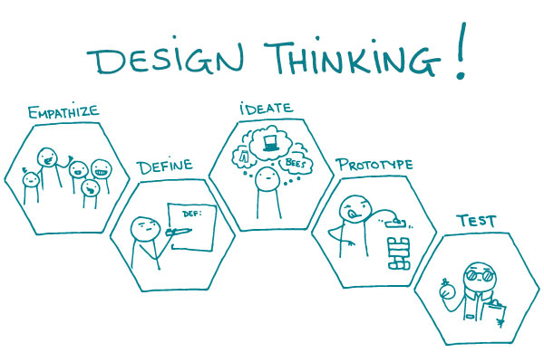 image-design